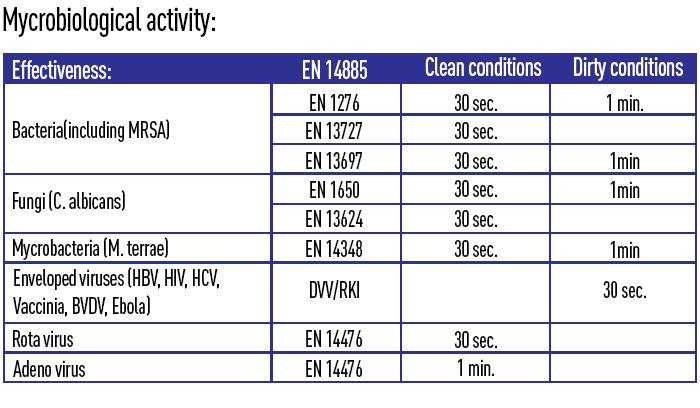 tabel-energy-site
